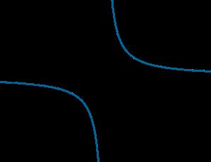 g(x)=1/x