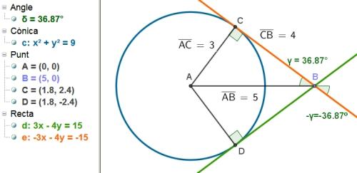 Equacions rectes tangents a circuferència