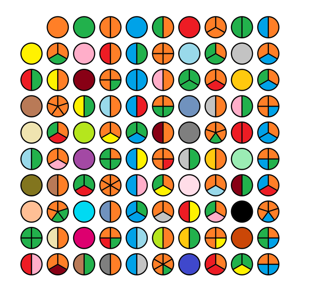 factoritzacio_pintat